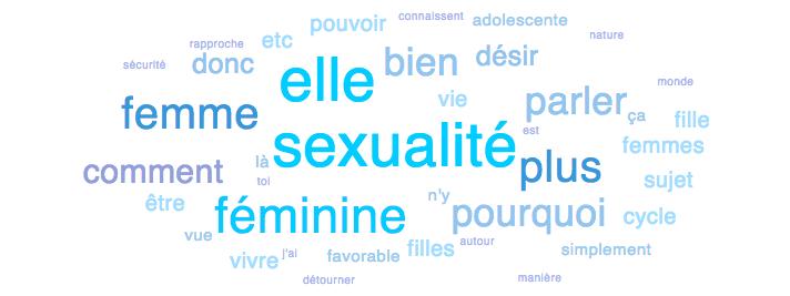 La sexualité féminine décrite et expliquée en quelques mots